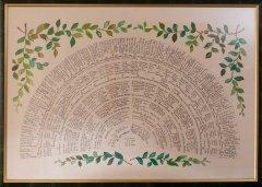 Unser Stammbaum
